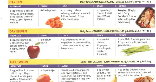 Your one month protein rich meal plan week 2 fitness