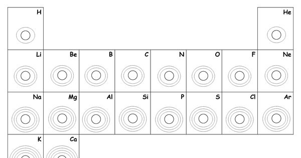 Printables Bohr Model Worksheet models bohr model and search on pinterest