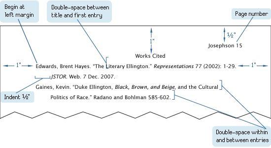 Mla Format Works Cited Essay Words Mla Format Essay Format