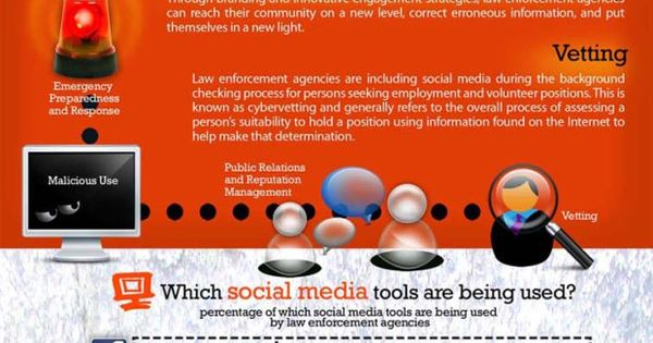 Law Enforcement And Social Media Infographic Social Media Infographic Social Media Social Media Trends