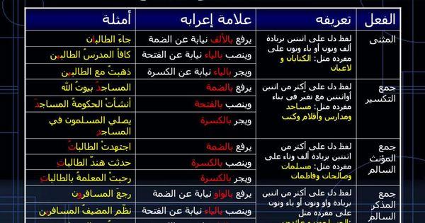 قواعد اللغة العربية Google Search Arabic Langauge Learning Arabic Arabic Language