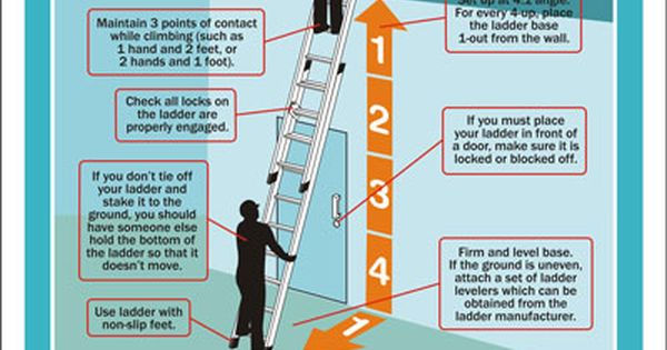 Ladder Safety 2 Safety Pinterest Safety And