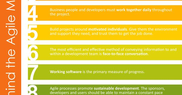 Principles of Agile Manifesto for Just Plain Agile in a more colourful fun version