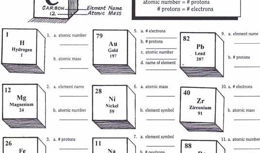 Periodic Table Activity Worksheets Interactive