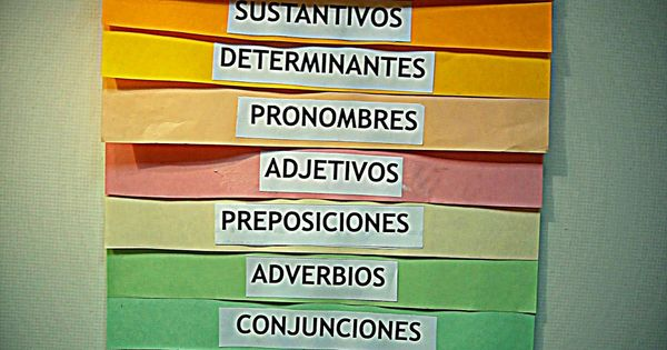 Lápiz de ELE: Chuletas I | Gramática | Pinterest | Spanish ...