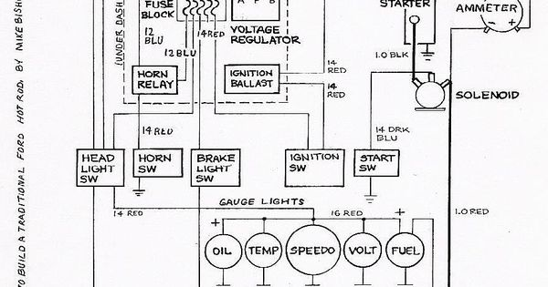basic ford hot rod wiring diagram  ford hot rod hot rods
