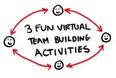 3 Fun And Easy Virtual Team Building Activities Fun Team Building Activities Team Building Activities Work Team Building
