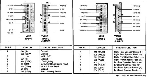 Diagrams420469 2000 Ford Ranger Radio Wiring Diagram €�