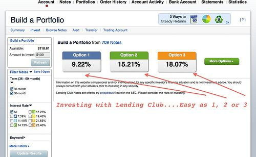 Lending Club Reviews For Investors And Borrowers Is It Right For