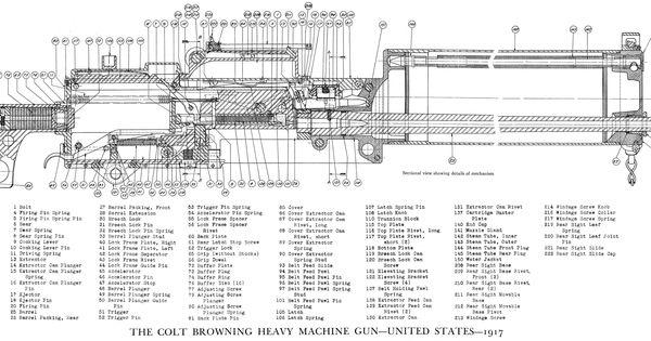 M1917 Colt Browning Heavy Machine Gun Computer Wallpapers