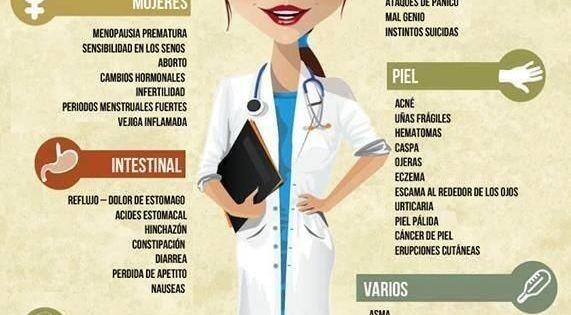 La enfermedad celíaca y sus síntomas. celiacos salud infografia