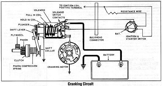 Classical Pontiac How To Circuit Pontiac Starter Motor