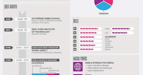 361 resume