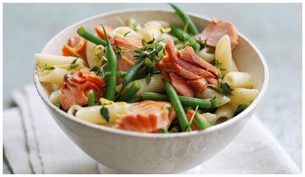 Bariatric Recipes Including Immediate Post Bariatric