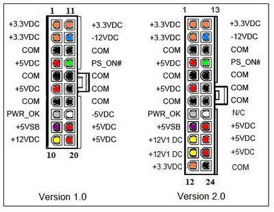 Fuentes De Informaci 243n Poder Puenteo Y Voltajes Schematic Free Schematics Computer Power Supplies Computer Supplies Atx