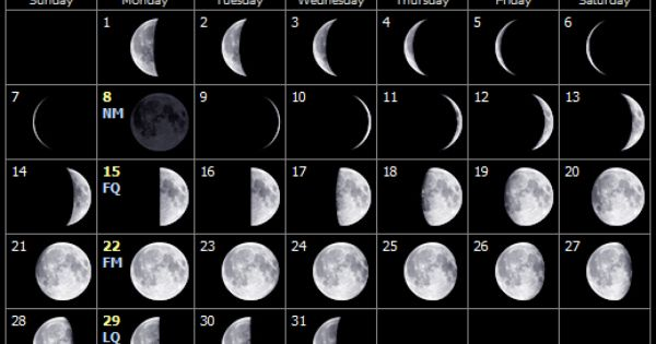 july 4th 2015 moon phase