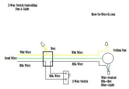 heritage ceiling fan wiring diagram pdf heritage discover your ceiling fan wiring diagram colors now twist the wire ends of