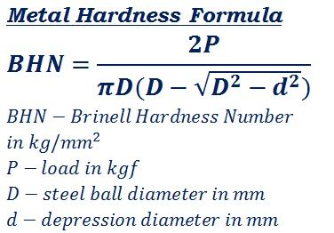 Formula To Calculate Bhn Number Or Metal Hardness Http
