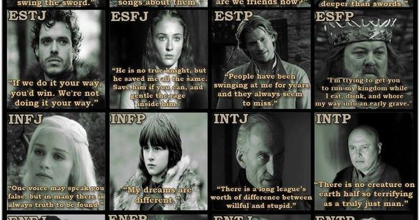 game of thrones mbti istp intj enfp enfp pinterest intj enfp mbti and intj. Black Bedroom Furniture Sets. Home Design Ideas