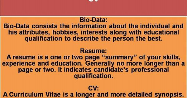 What Is The Difference Between Bio Data,Resume And CV ? #BioData ...