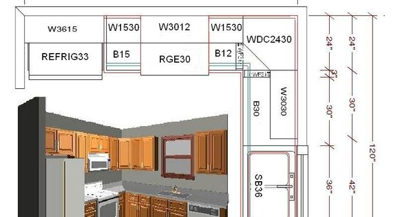 10x10 Kitchen Ideas Standard 10x10 Kitchen Cabinet Layout For Cost Comparison In Law Suite