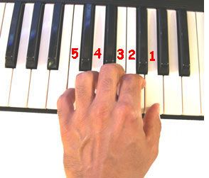 Piano Finger Exercise For Left Hand With Images Learn Piano
