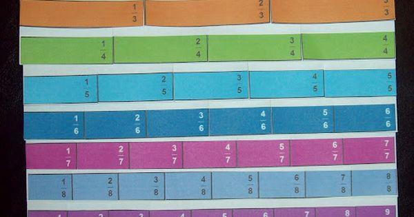equivalent fractions flip book @Cassie G Scoblic