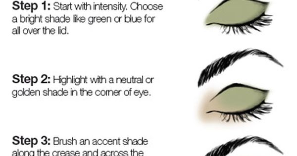 Zen Color Trend for Spring. To get the Zen look for eyes,