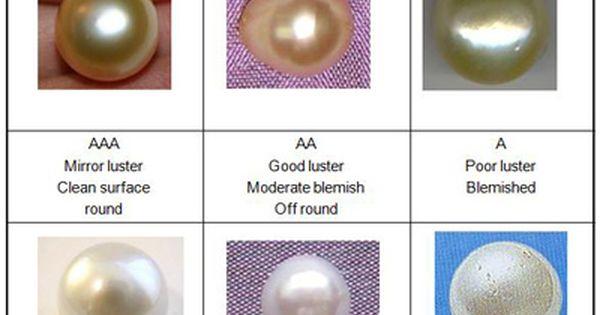 South Sea Pearl Grading South Sea Pearls Natural Pearl Colors Pearls