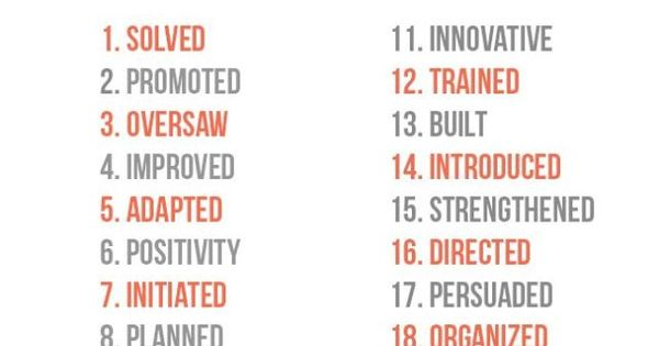 infographic  20 Powerful Words to Use in a Resume-Great words - powerful resume words