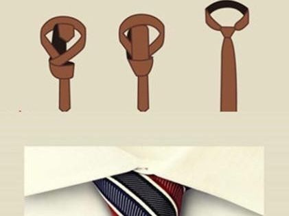 Tie Knots Who knew their were so many ways to Tie the