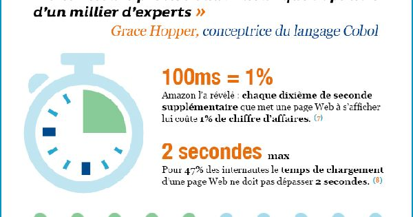 infographie pourquoi faut il investir dans l 39 exp rience client orange business services. Black Bedroom Furniture Sets. Home Design Ideas