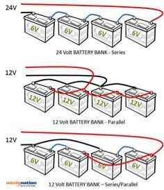 Sizing A Solar System And Wiring Your Battery Bank Solar Power System Alternative Energy Solar Power