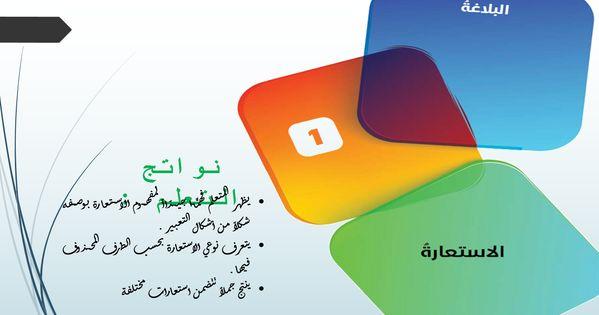 شرح درس الاستعارة الصف العاشر مادة اللغة العربية بوربوينت Gaming Logos Chart Pie Chart