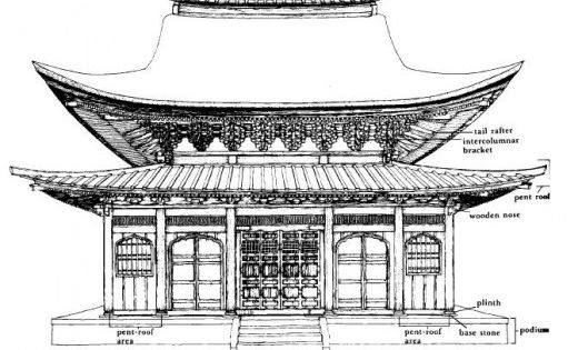 Zen style medieval japanese architecture karayo for Architecture chinoise