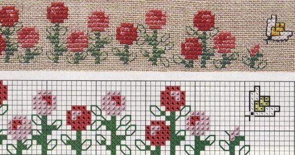 Dise os de flores en punto de cruz cenefa flores en y for Disenos de cenefas