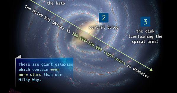 NASA's Kepler Mission was designed to survey a portion of ...