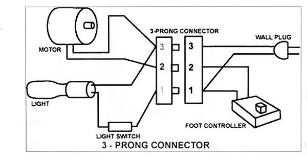 generic wiring diagram for the motor  light  power cord