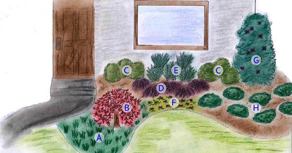 Foundation Garden Diy Idea From Pike Nurseries Pike