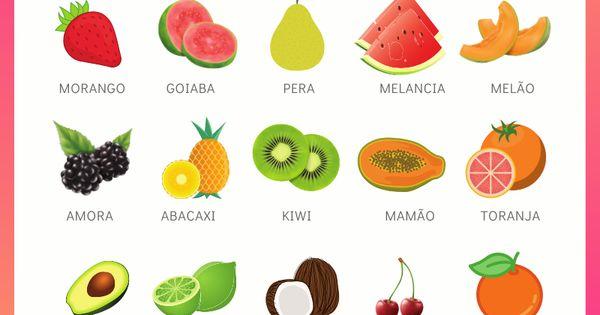 Conheca Agora Mesmo As 24 Frutas Que Ajudam Na Perca De Peso Para