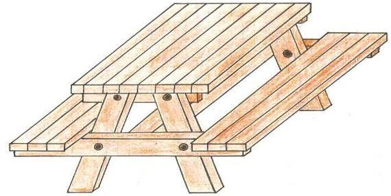 Gartentisch Bauen Gartentisch Aus Holz Bauanleitung