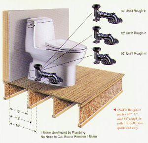 Unifit Rough In Adapter Toto Toilet Toilet Repair Toto