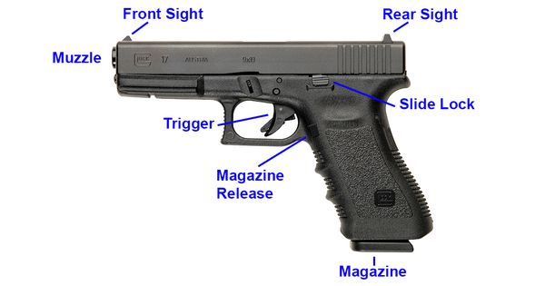 Glock 17 Parts Diagram Find Our Speedloader Now        Amazon Com  Shops  Raeind