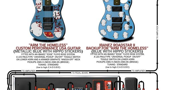 DOC ➤ Diagram Tom Morello Guitar Wiring Diagram Ebook Schematic