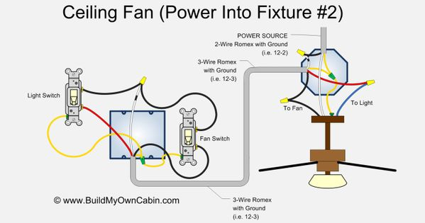 Ceiling Fan Wiring Pwr Into Fixture 2 Ceiling Fan Wiring Ceiling Fan Ceiling Fan Switch