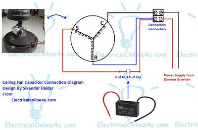Ceiling Fan Capacitor Connection Diagram Ventiladores De Techo Ventilador Motor De Ventilador