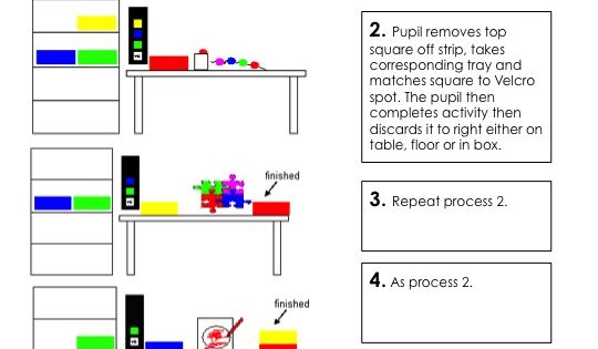 Classroom Workstation Ideas ~ How to structure and create workstations structured