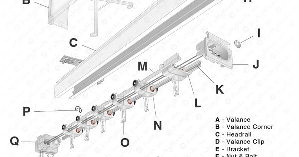 vertical blind diagram  fixing  vertical blind    difficult  dissect
