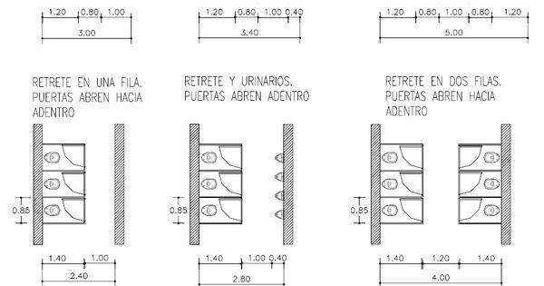 Dimensiones M Nimas Para Proyectar Sanitarios P Blicos