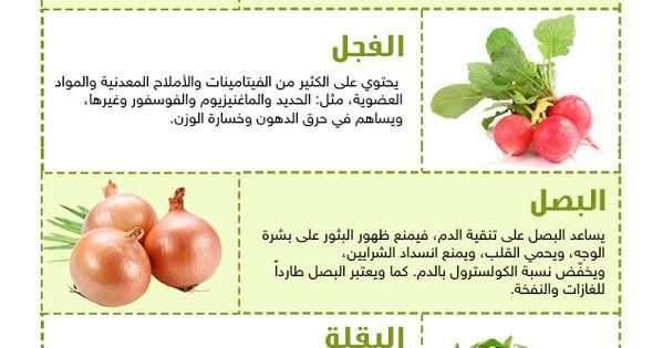 انفوغرافيك تعر في الى فوائد طبق الفتوش المذهلة مجلة سيدتي Cooking Recipes Food And Drink Cooking